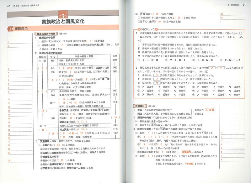 山川 日本 史 書き込み 教科書